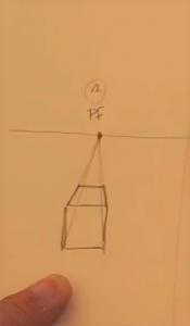 perspective- dessin
