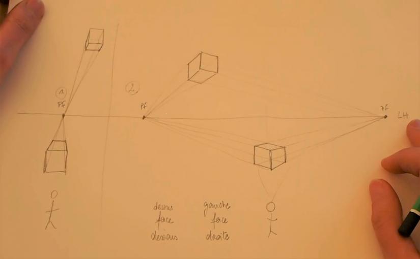 dessin cube perspective