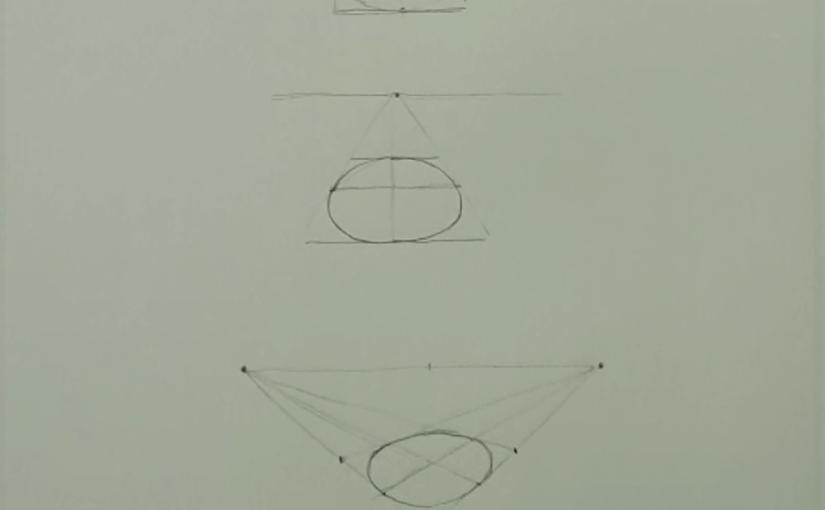 Comment dessiner une ellipse en perspective les cours for Site pour dessiner en 3d