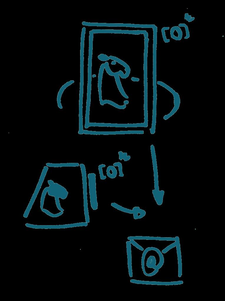 perspective-en-ligne-fomation-sujet-reel