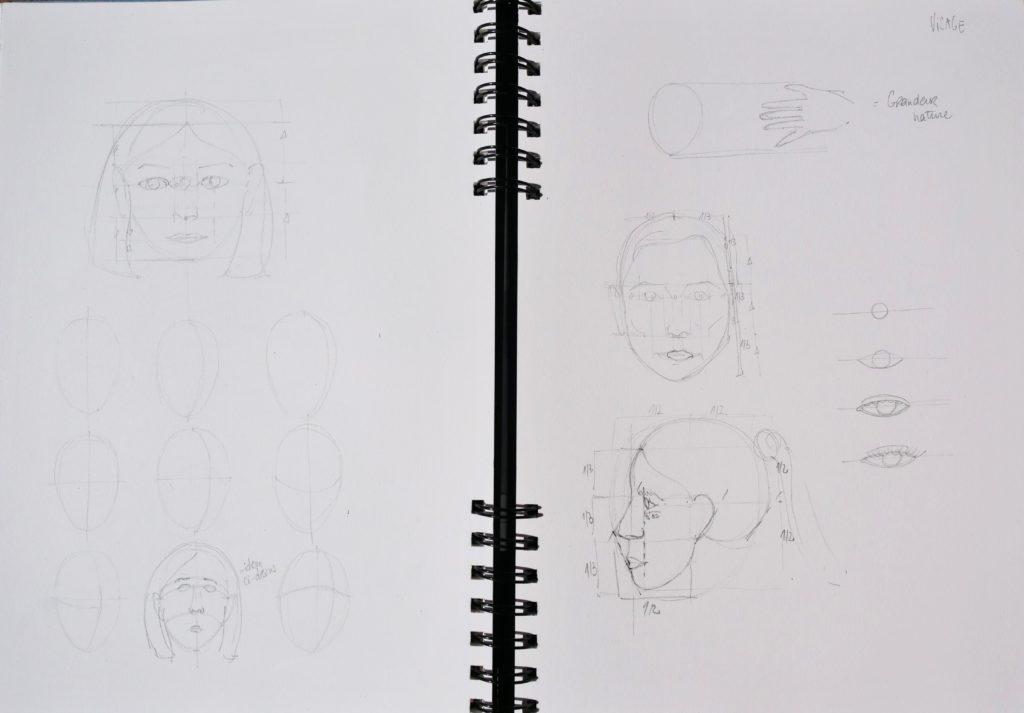dessiner-visage-cours-de-dessin-en-ligne